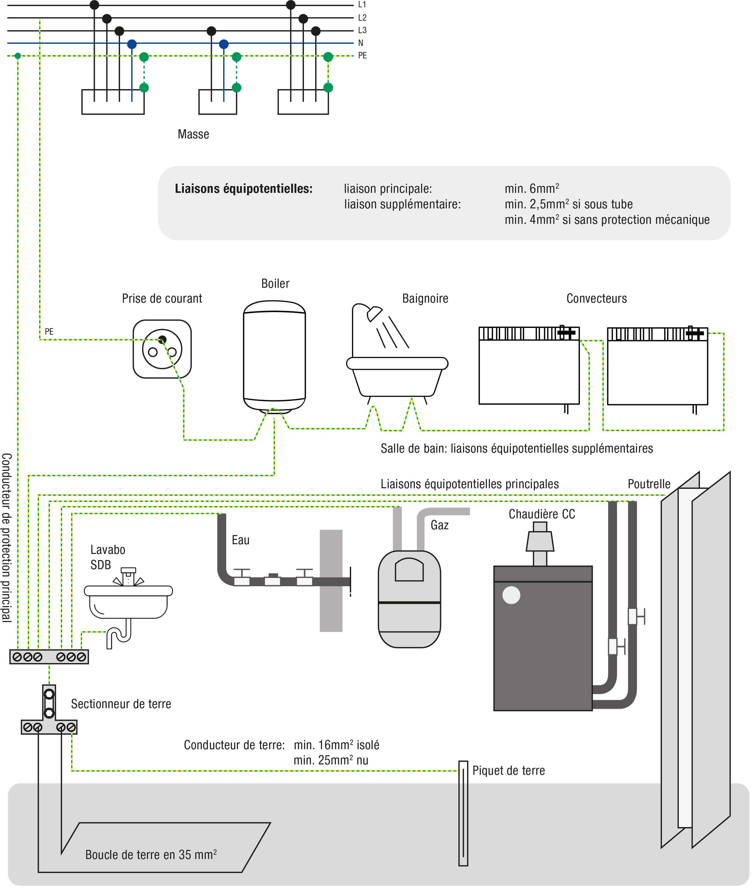 Le guide du contr le lectrique certinergie certificat peb contr le d - Controle installation electrique ...